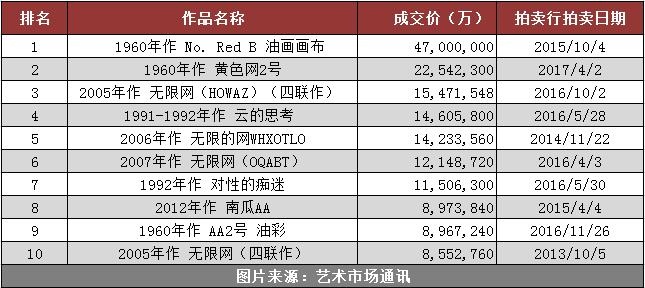 作品top10.png